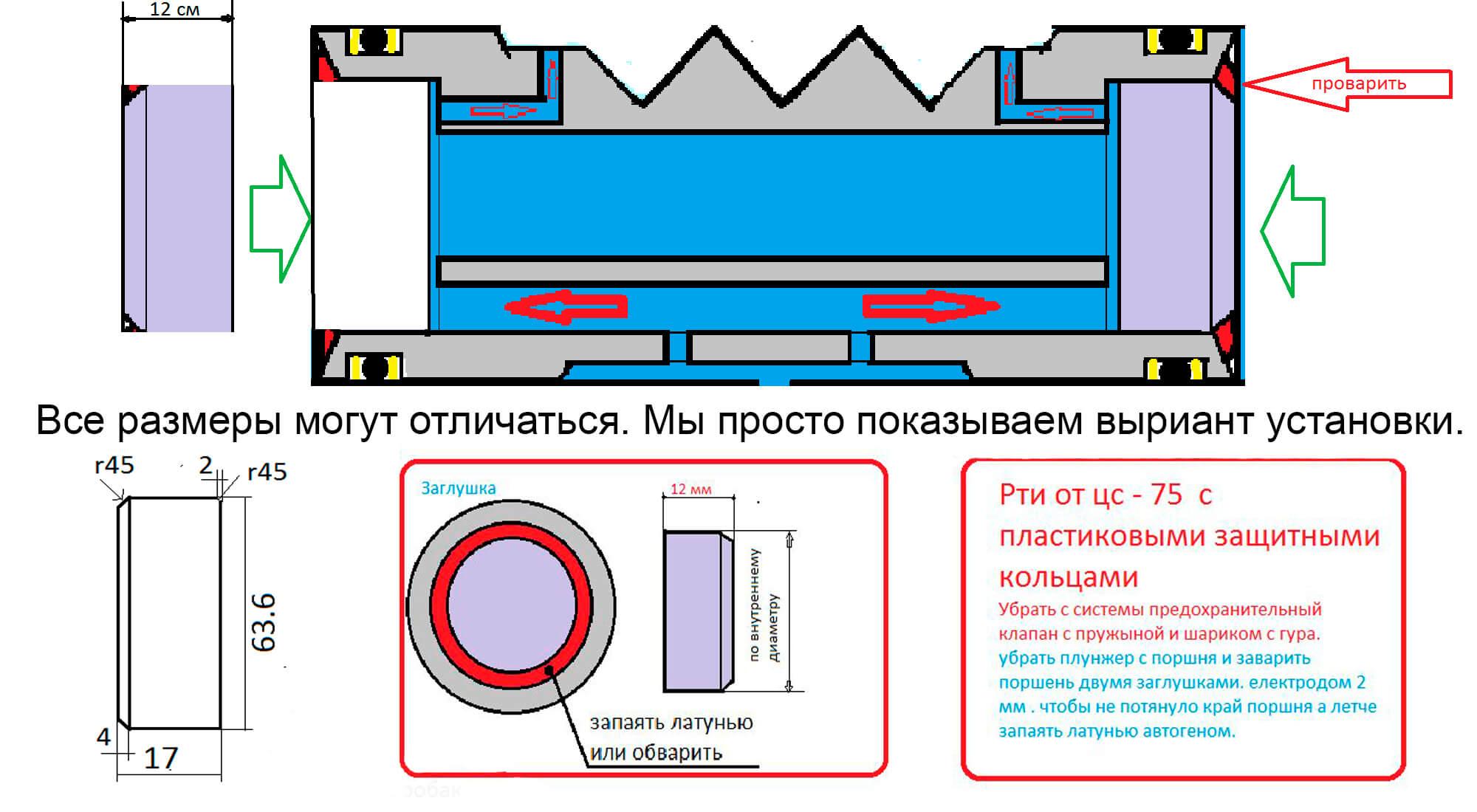 ремонт рулевого управления Mitsubishi Pajero, ремонт.