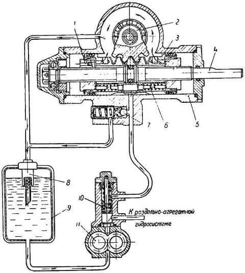 белье регулировка гидроусилителя руля на тракторе т 40ам высокотехнологичных материалов